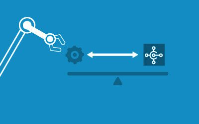 Dynamics 365 Business Central for Manufacturing